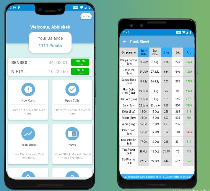 Get Accurate Tips with Above Stocks App [Download Now] 1